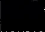 HBO Nordic AB logotyp