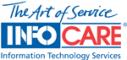 Infocare Service logotyp